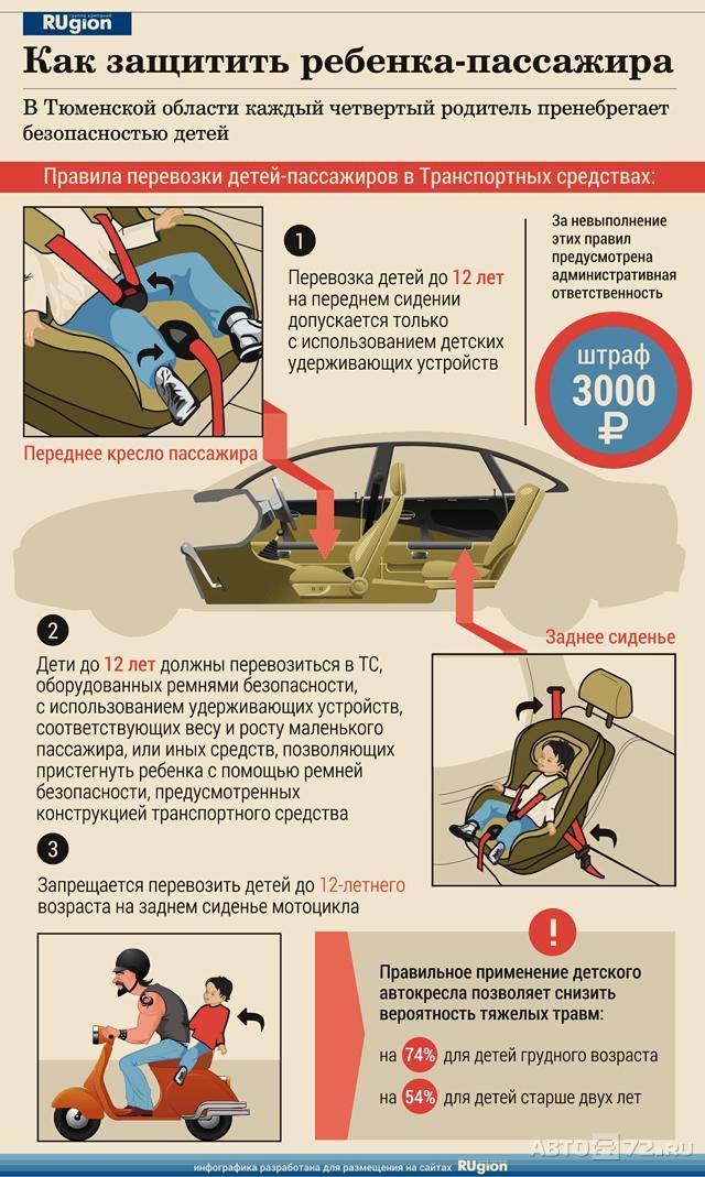 Правила перевозки ребенка в машине проводником